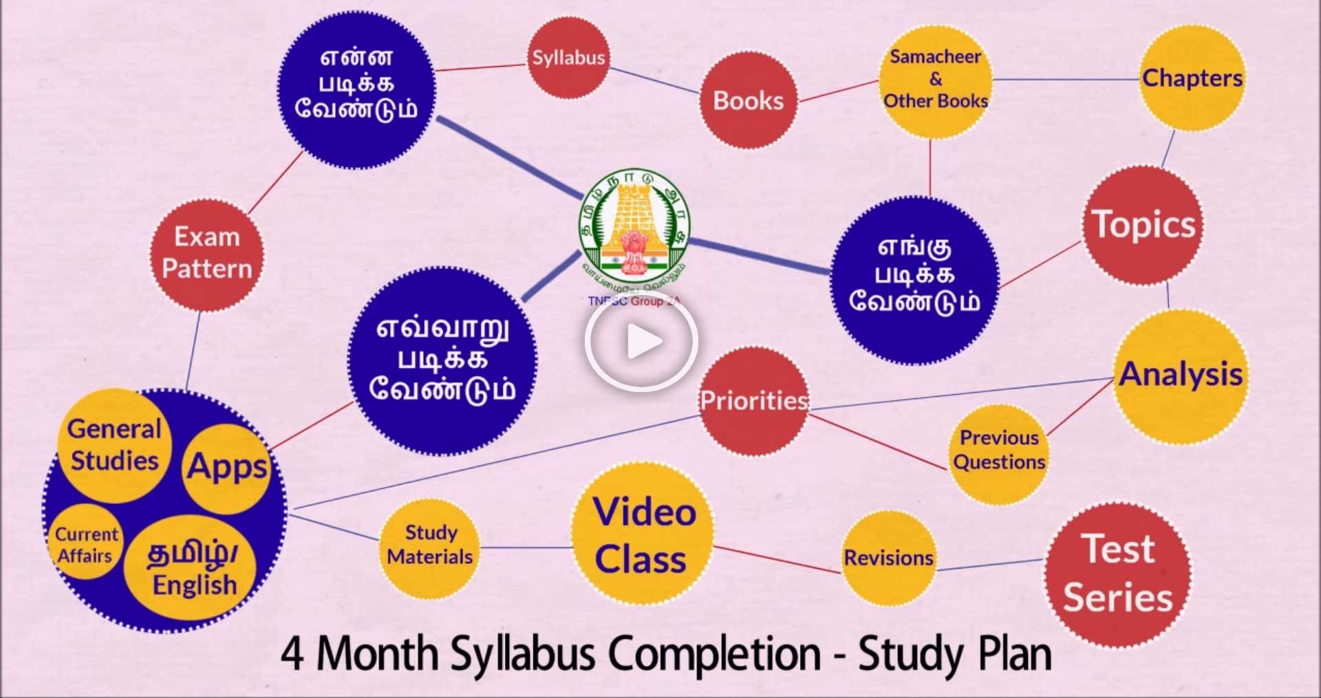 Tnpsc group 2a preparation strategy and study plan by tnpsc tnpsc group 2a preparation strategy and study plan by tnpscademy gamestrikefo Gallery
